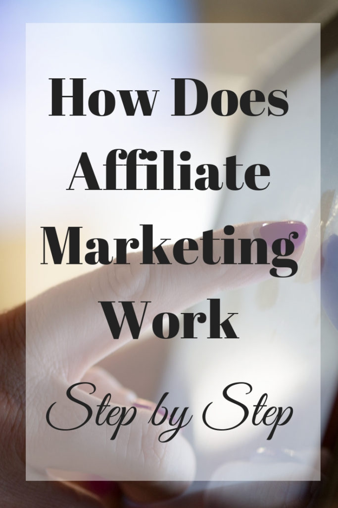 how does affiliate marketing work step by step